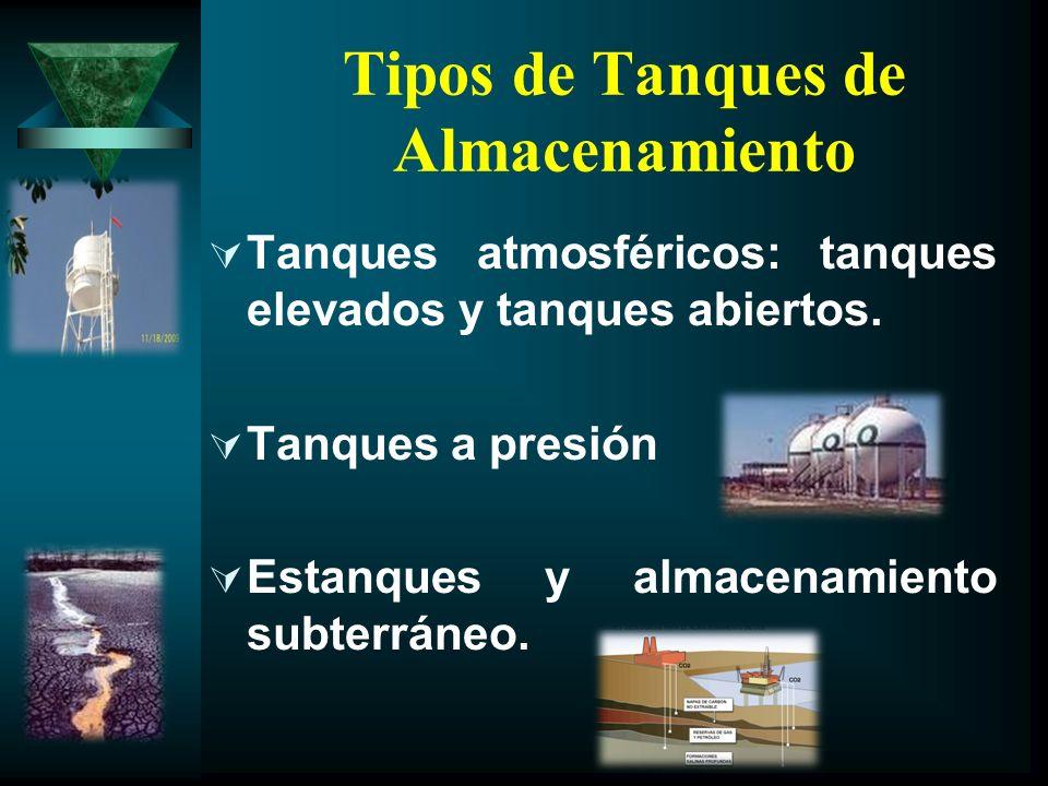 Tipos de Tanques de Almacenamiento Tanques atmosféricos: tanques elevados y tanques abiertos. Tanques a presión Estanques y almacenamiento subterráneo