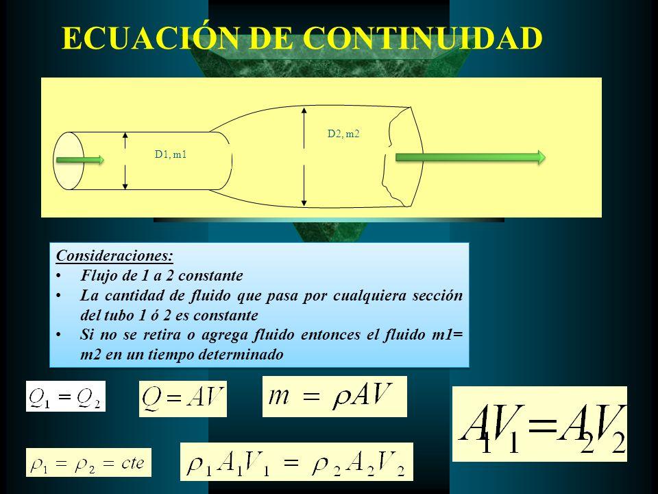 ECUACIÓN DE CONTINUIDAD D1, m1 D2, m2 Consideraciones: Flujo de 1 a 2 constante La cantidad de fluido que pasa por cualquiera sección del tubo 1 ó 2 e