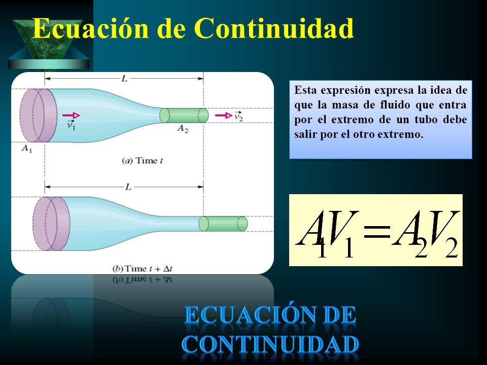 Ecuación de Continuidad Esta expresión expresa la idea de que la masa de fluido que entra por el extremo de un tubo debe salir por el otro extremo.