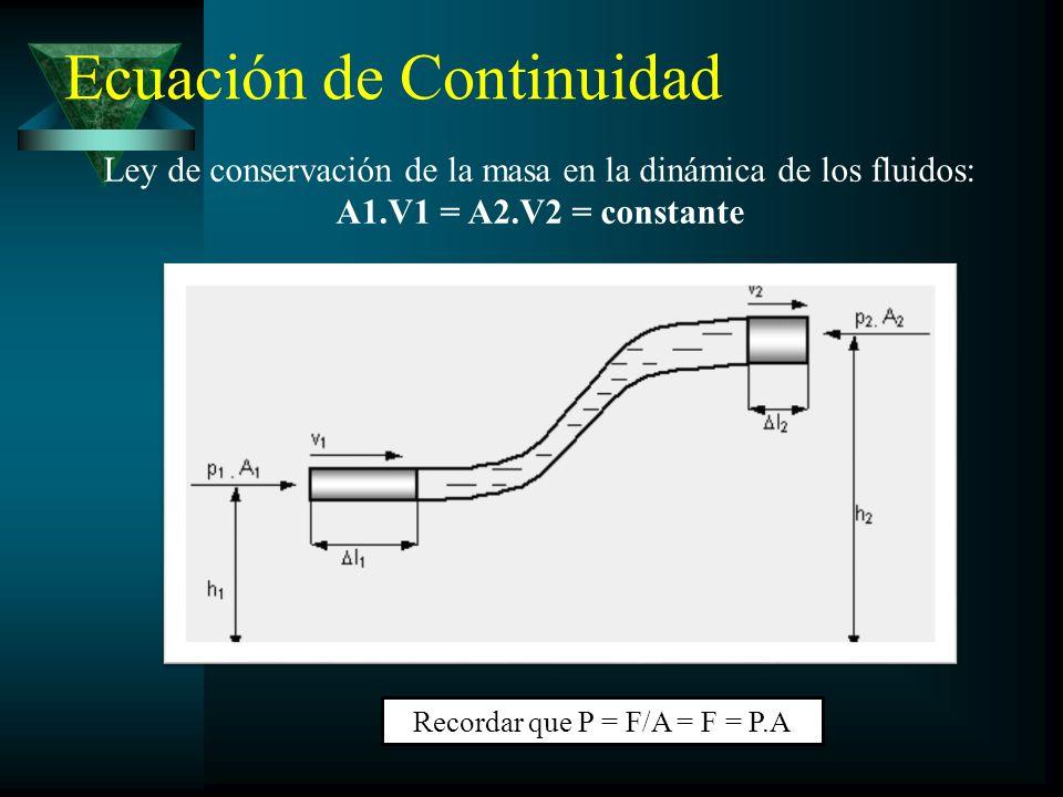 Ecuación de Continuidad Ley de conservación de la masa en la dinámica de los fluidos: A1.V1 = A2.V2 = constante Recordar que P = F/A = F = P.A