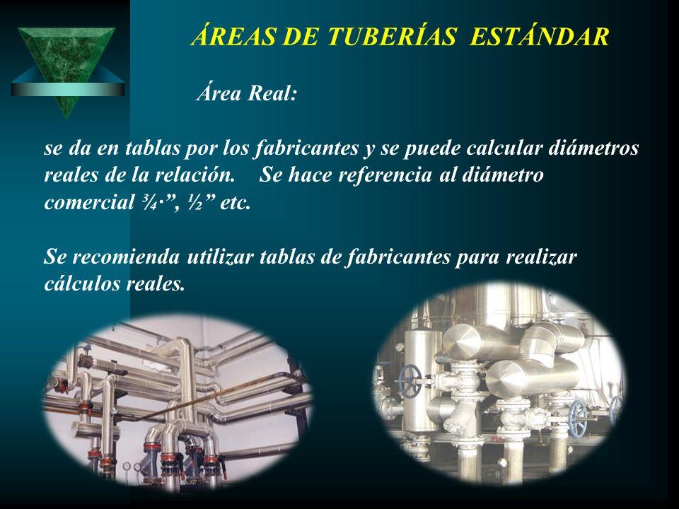 ÁREAS DE TUBERÍAS ESTÁNDAR Área Real: se da en tablas por los fabricantes y se puede calcular diámetros reales de la relación. Se hace referencia al d