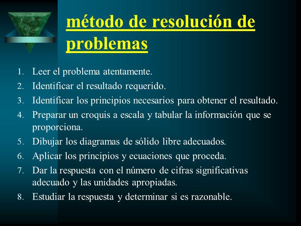 método de resolución de problemas 1. Leer el problema atentamente. 2. Identificar el resultado requerido. 3. Identificar los principios necesarios par