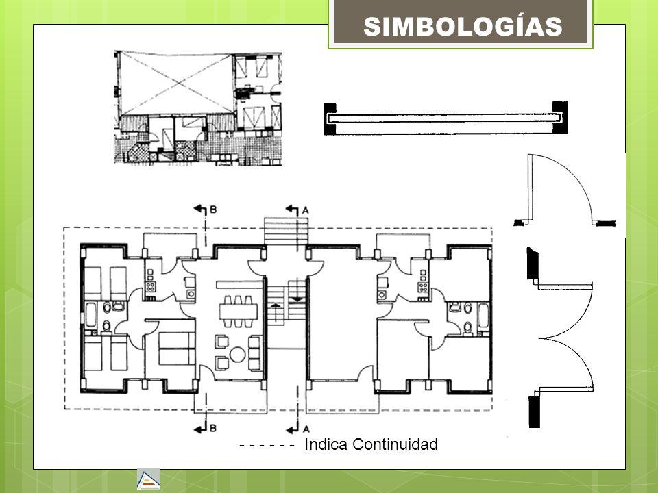 - - - - - - Indica Continuidad SIMBOLOGÍAS
