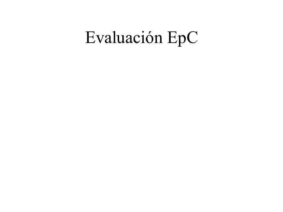 Evaluación EpC