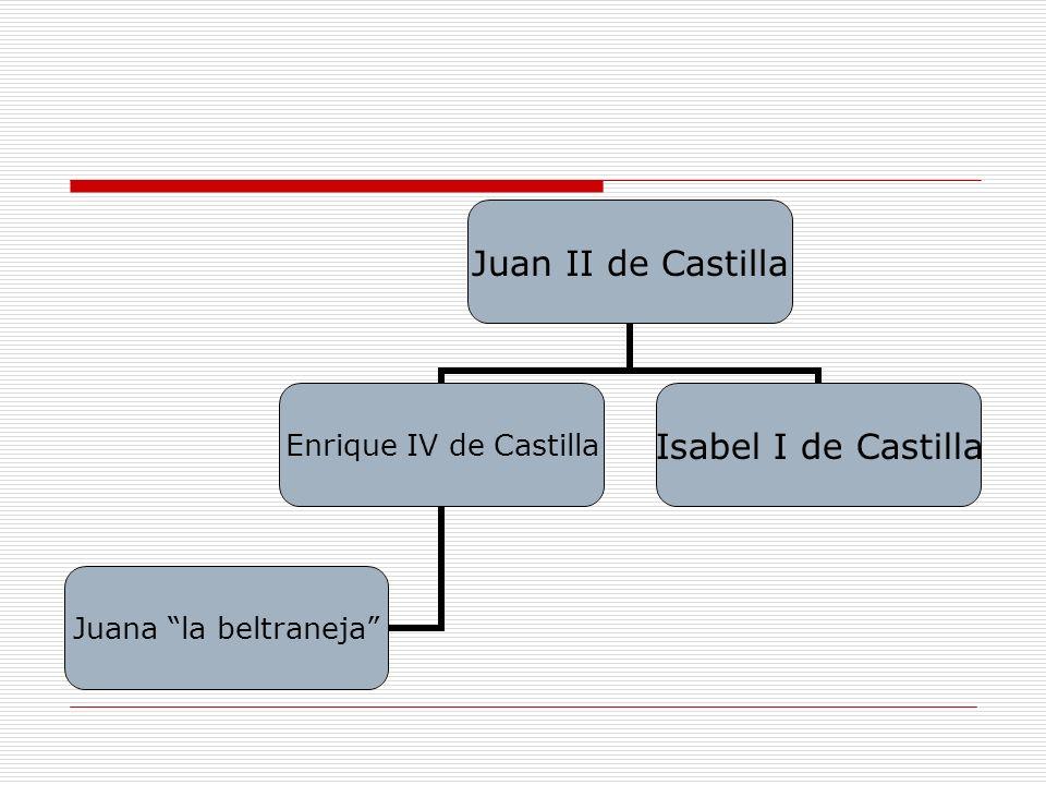 Juan II de Castilla Enrique IV de Castilla Juana la beltraneja Isabel I de Castilla