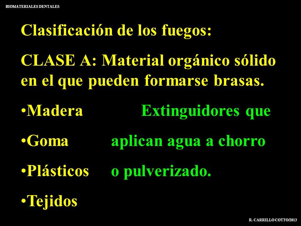 Clasificación de los fuegos: CLASE A: Material orgánico sólido en el que pueden formarse brasas. MaderaExtinguidores que Gomaaplican agua a chorro Plá