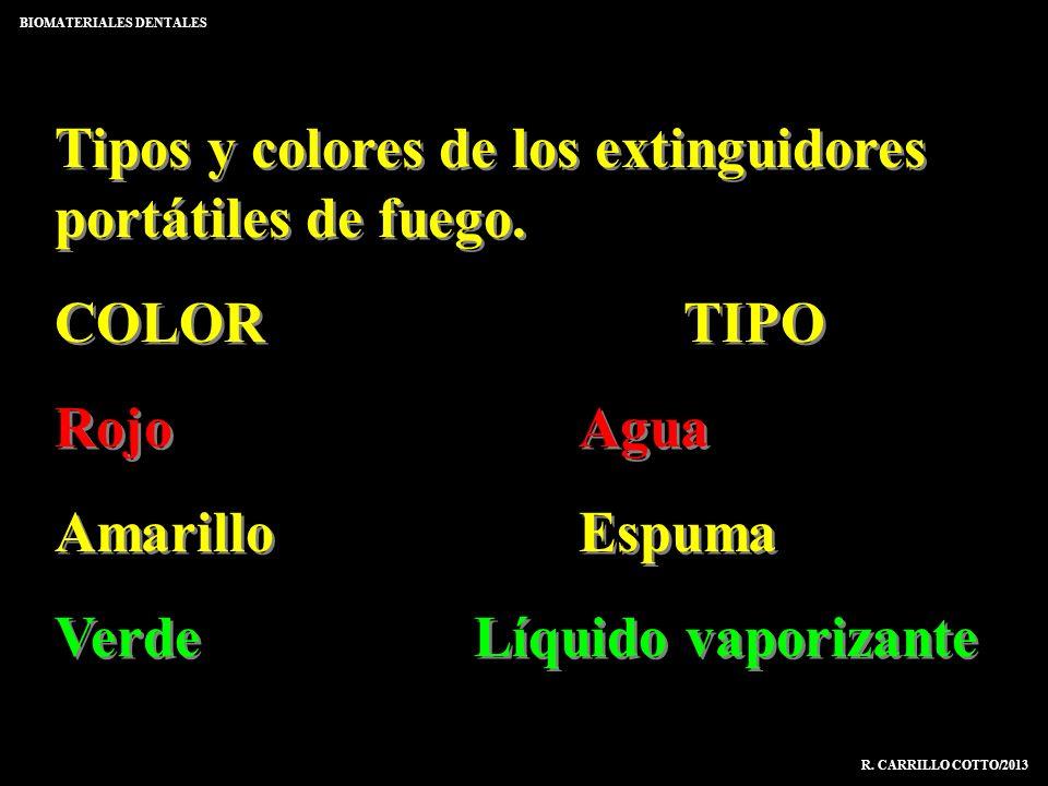 Tipos y colores de los extinguidores portátiles de fuego. COLORTIPO RojoAgua AmarilloEspuma VerdeLíquido vaporizante Tipos y colores de los extinguido