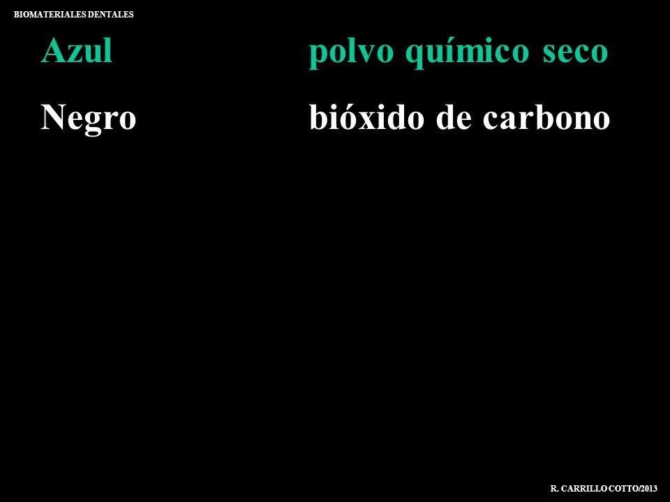 Azulpolvo químico seco Negrobióxido de carbono BIOMATERIALES DENTALES R. CARRILLO COTTO/2013