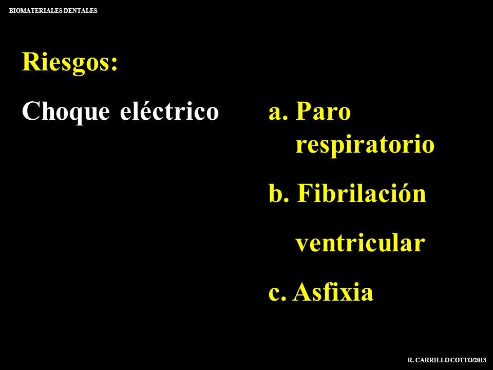BIOMATERIALES DENTALES R. CARRILLO COTTO/2013 Riesgos: Choque eléctricoa. Paro respiratorio b. Fibrilación ventricular c. Asfixia