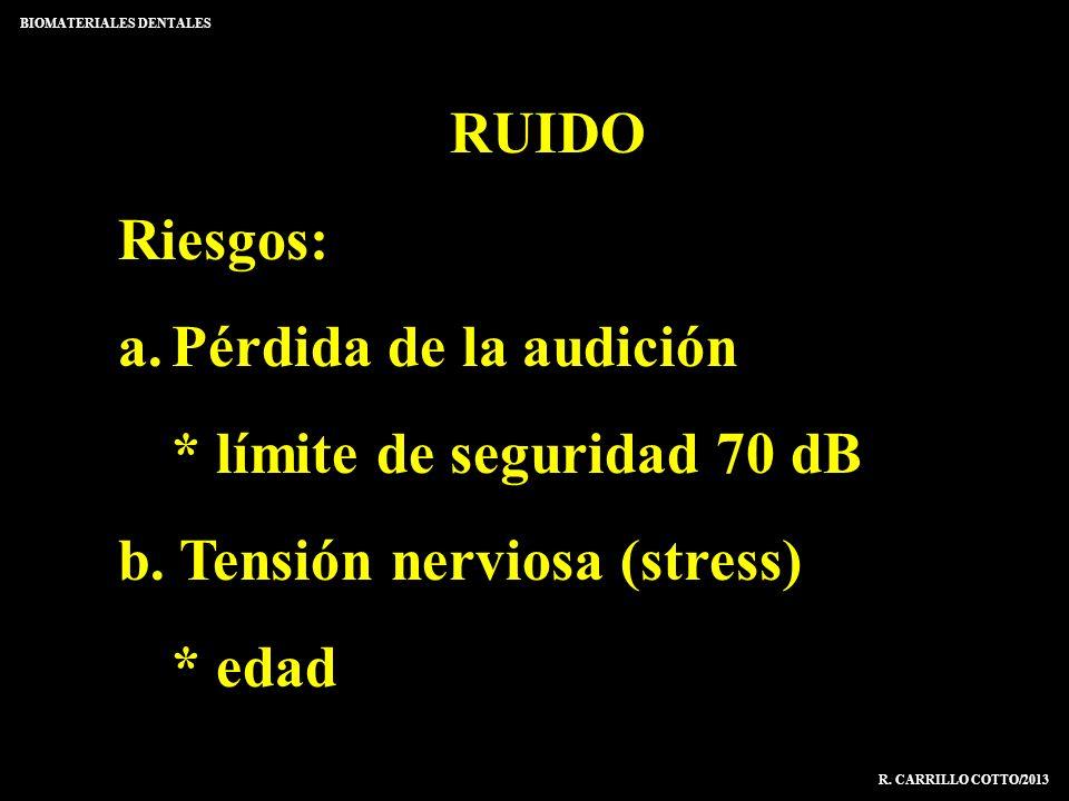 RUIDO Riesgos: a.Pérdida de la audición * límite de seguridad 70 dB b. Tensión nerviosa (stress) * edad BIOMATERIALES DENTALES R. CARRILLO COTTO/2013