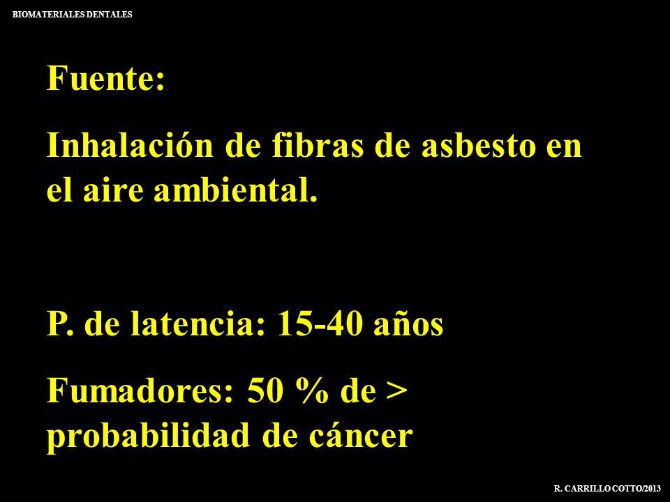 Fuente: Inhalación de fibras de asbesto en el aire ambiental. P. de latencia: 15-40 años Fumadores: 50 % de > probabilidad de cáncer BIOMATERIALES DEN