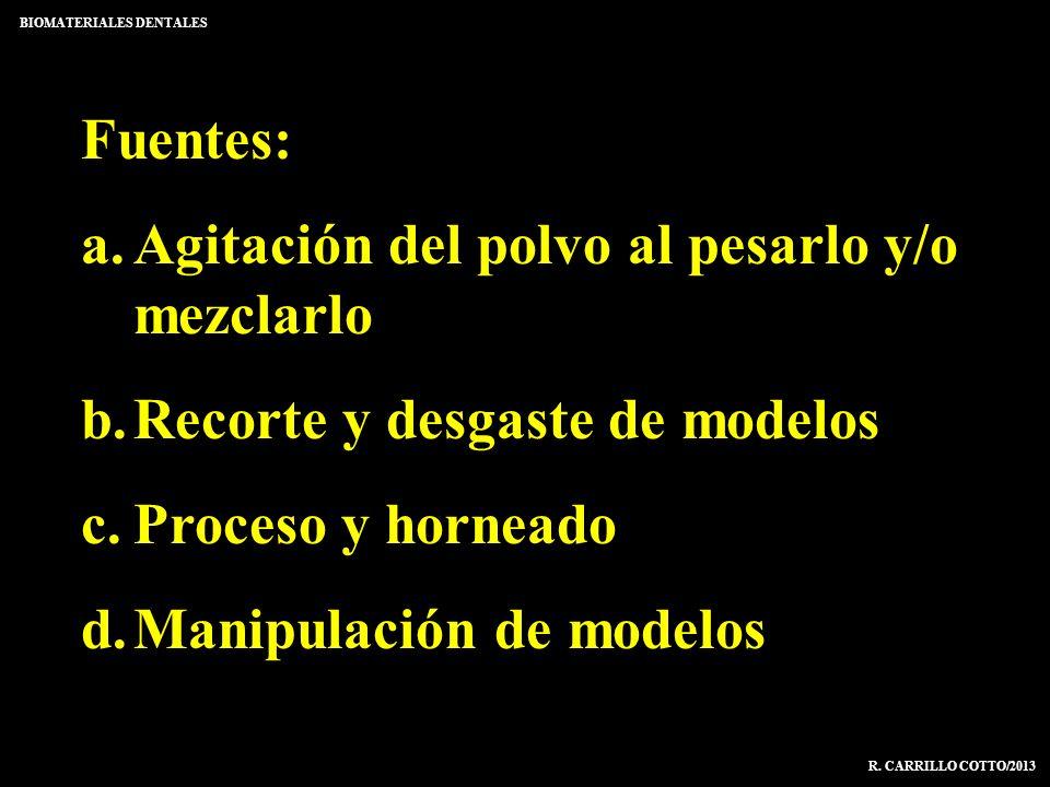 Fuentes: a.Agitación del polvo al pesarlo y/o mezclarlo b.Recorte y desgaste de modelos c.Proceso y horneado d.Manipulación de modelos BIOMATERIALES D