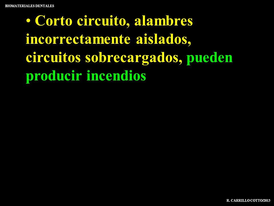 Corto circuito, alambres incorrectamente aislados, circuitos sobrecargados, pueden producir incendios BIOMATERIALES DENTALES R. CARRILLO COTTO/2013