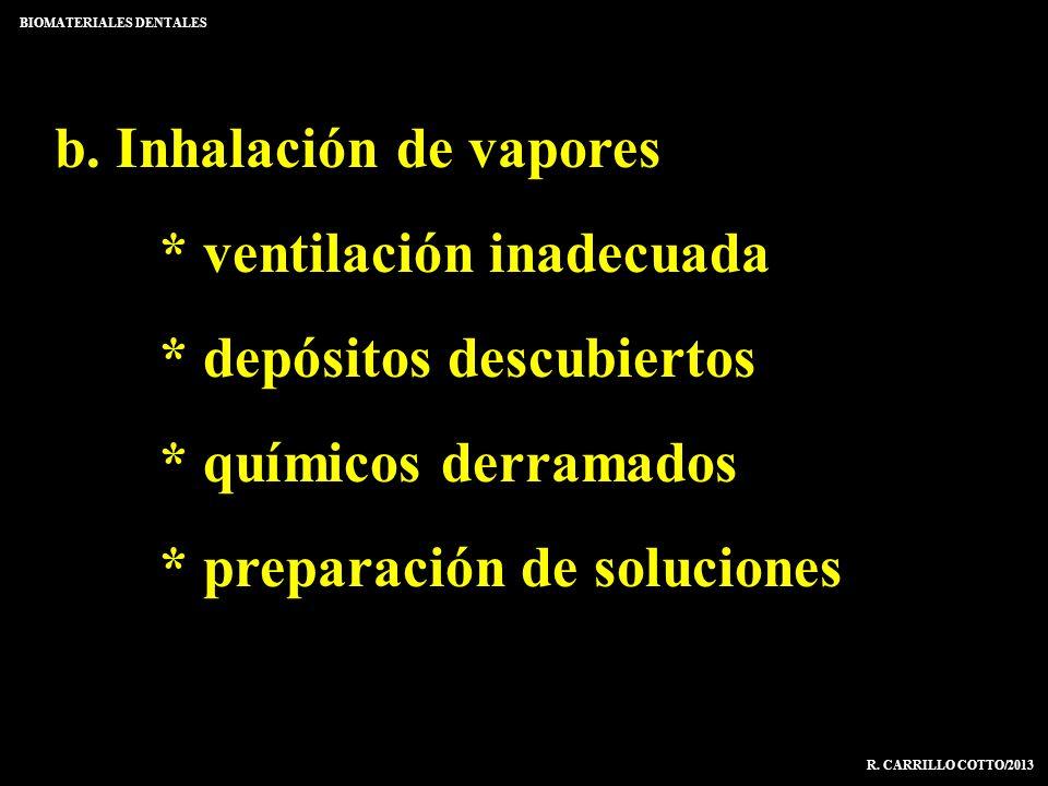 b. Inhalación de vapores * ventilación inadecuada * depósitos descubiertos * químicos derramados * preparación de soluciones BIOMATERIALES DENTALES R.