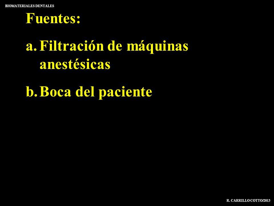 Fuentes: a.Filtración de máquinas anestésicas b.Boca del paciente BIOMATERIALES DENTALES R. CARRILLO COTTO/2013