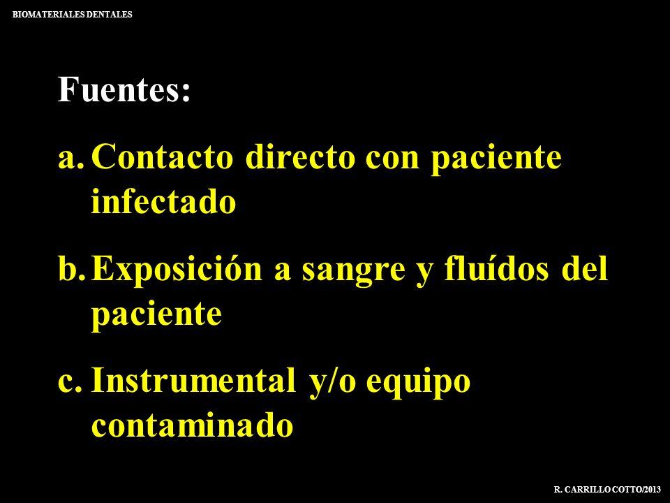 Fuentes: a.Contacto directo con paciente infectado b.Exposición a sangre y fluídos del paciente c.Instrumental y/o equipo contaminado BIOMATERIALES DE