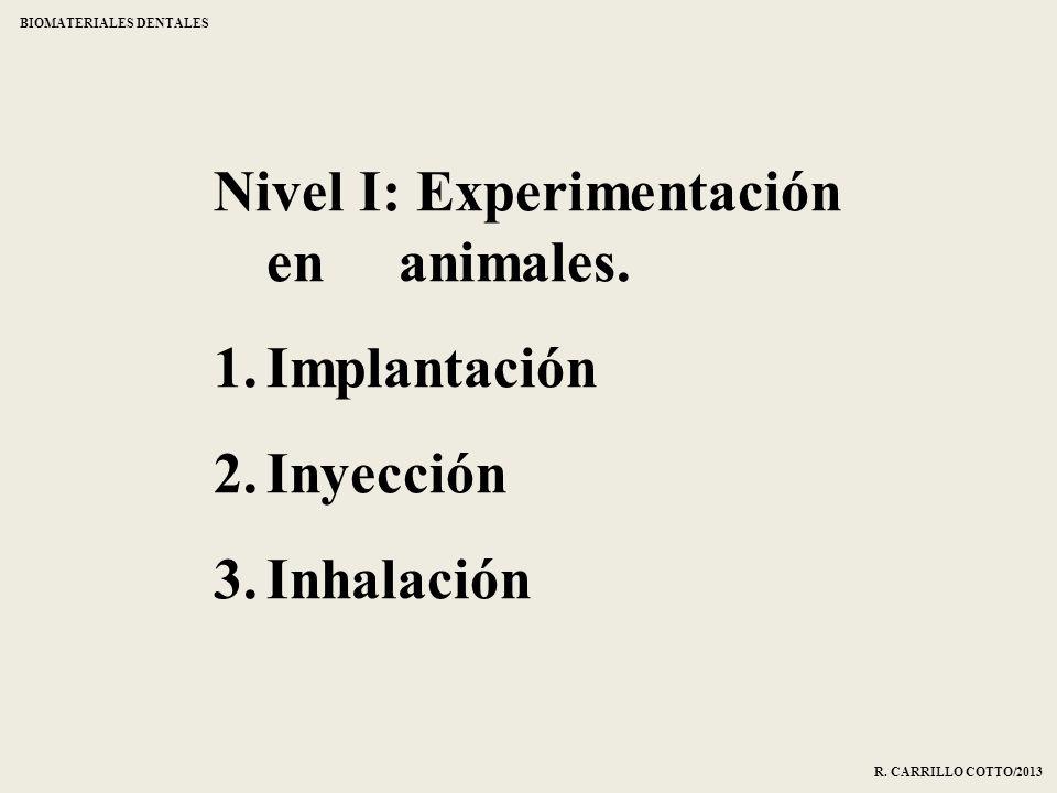 Nivel I: Experimentación en animales. 1.Implantación 2.Inyección 3.Inhalación BIOMATERIALES DENTALES R. CARRILLO COTTO/2013