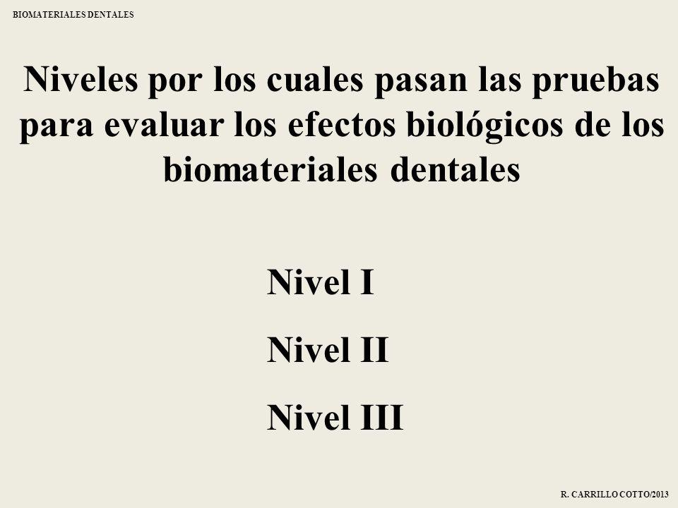 Niveles por los cuales pasan las pruebas para evaluar los efectos biológicos de los biomateriales dentales Nivel I Nivel II Nivel III BIOMATERIALES DE