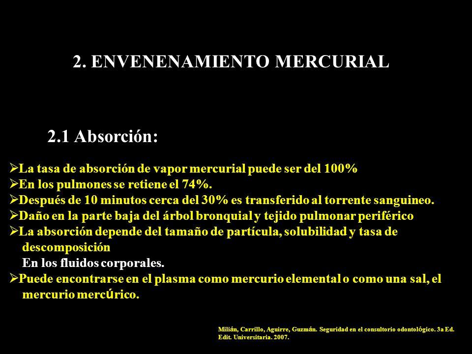 2. ENVENENAMIENTO MERCURIAL 2.1 Absorción: La tasa de absorción de vapor mercurial puede ser del 100% En los pulmones se retiene el 74%. Después de 10