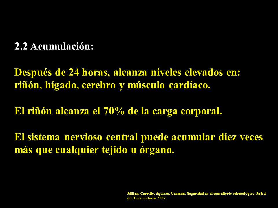 2.2 Acumulación: Después de 24 horas, alcanza niveles elevados en: riñón, hígado, cerebro y músculo cardíaco. El riñón alcanza el 70% de la carga corp