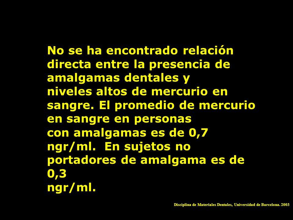 No se ha encontrado relación directa entre la presencia de amalgamas dentales y niveles altos de mercurio en sangre. El promedio de mercurio en sangre
