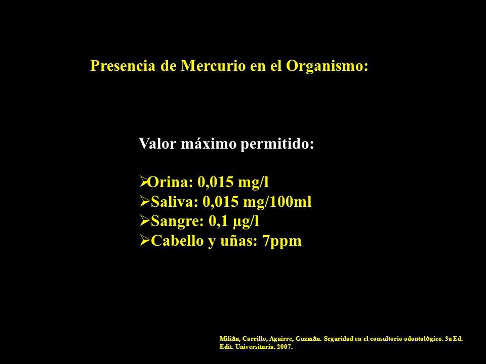Presencia de Mercurio en el Organismo: Valor máximo permitido: Orina: 0,015 mg/l Saliva: 0,015 mg/100ml Sangre: 0,1 µg/l Cabello y uñas: 7ppm Mili á n