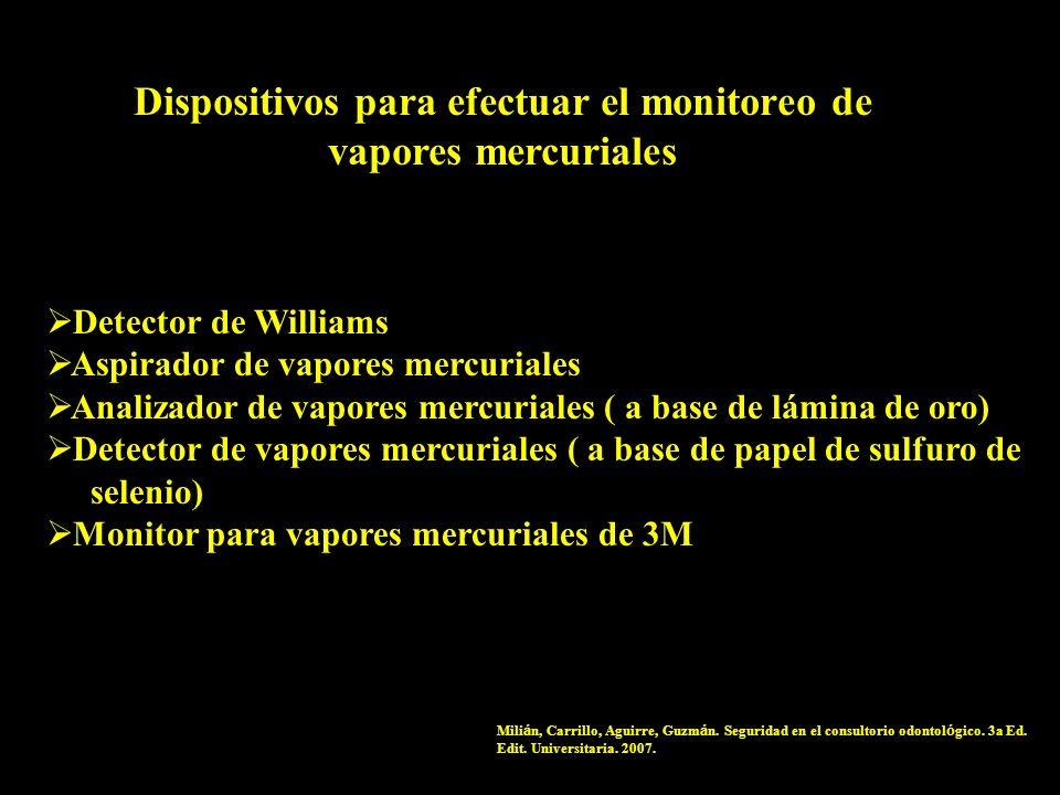 Dispositivos para efectuar el monitoreo de vapores mercuriales Detector de Williams Aspirador de vapores mercuriales Analizador de vapores mercuriales
