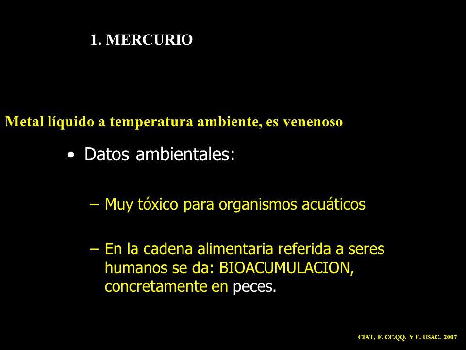 Datos ambientales: –Muy tóxico para organismos acuáticos –En la cadena alimentaria referida a seres humanos se da: BIOACUMULACION, concretamente en pe