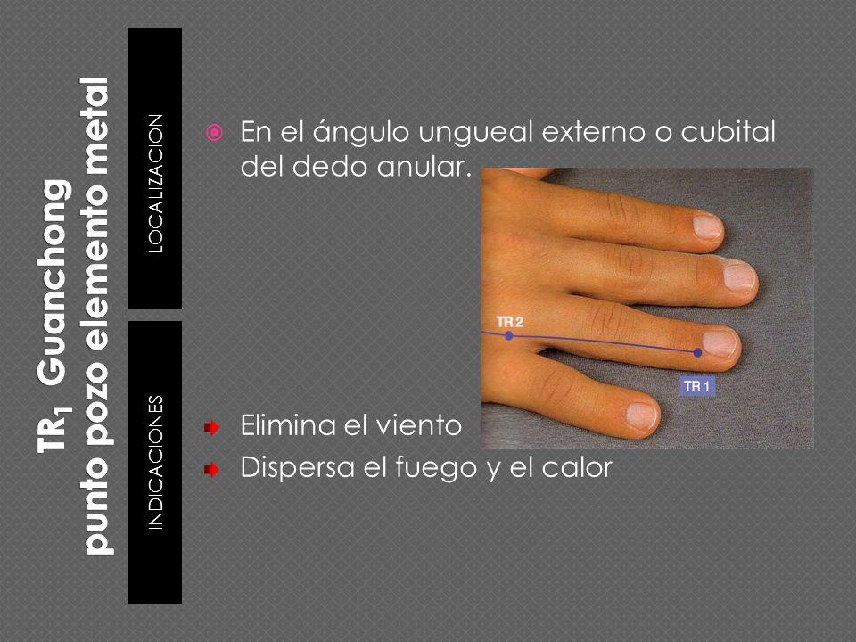En el ángulo ungueal externo o cubital del dedo anular. Elimina el viento Dispersa el fuego y el calor LOCALIZACION INDICACIONES