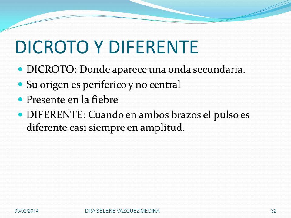 DICROTO Y DIFERENTE DICROTO: Donde aparece una onda secundaria. Su origen es periferico y no central Presente en la fiebre DIFERENTE: Cuando en ambos