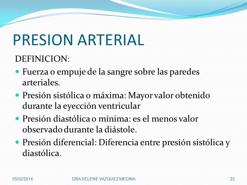 PRESION ARTERIAL DEFINICION: Fuerza o empuje de la sangre sobre las paredes arteriales. Presión sistólica o máxima: Mayor valor obtenido durante la ey