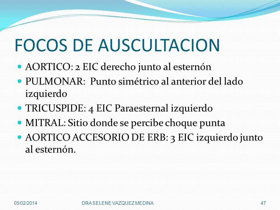 FOCOS DE AUSCULTACION AORTICO: 2 EIC derecho junto al esternón PULMONAR: Punto simétrico al anterior del lado izquierdo TRICUSPIDE: 4 EIC Paraesternal