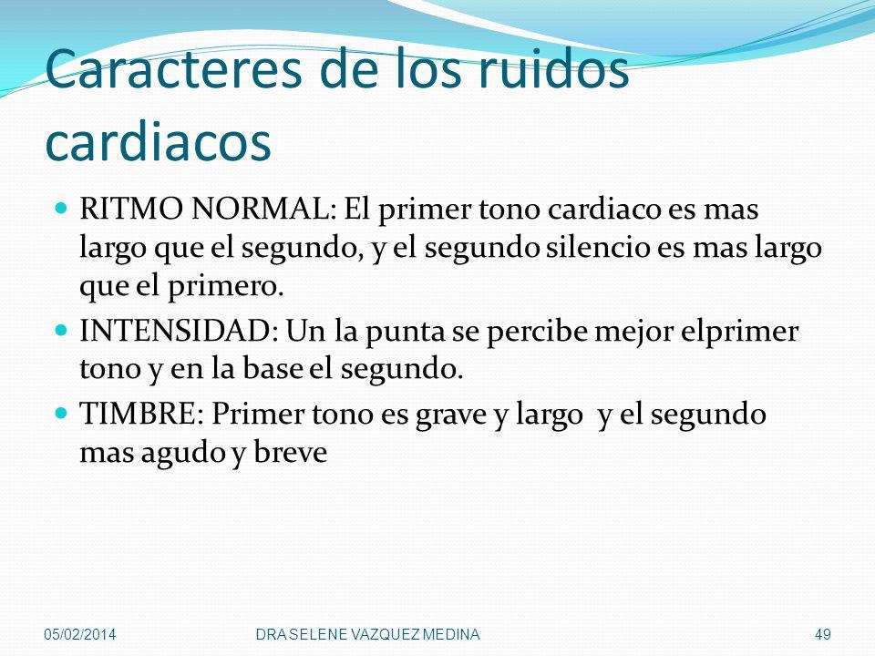 Caracteres de los ruidos cardiacos RITMO NORMAL: El primer tono cardiaco es mas largo que el segundo, y el segundo silencio es mas largo que el primer
