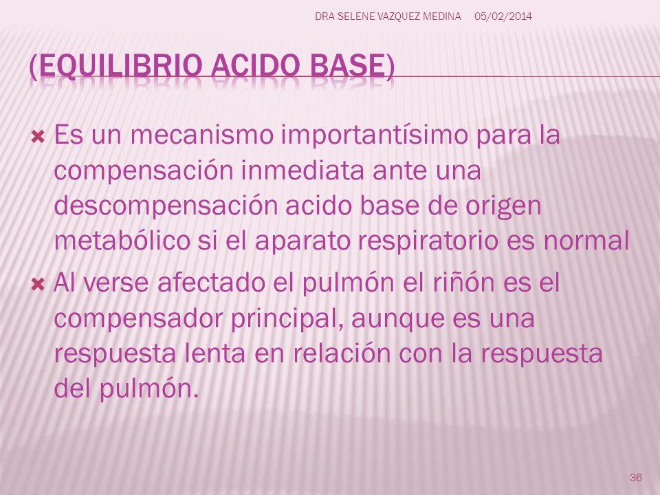 Es un mecanismo importantísimo para la compensación inmediata ante una descompensación acido base de origen metabólico si el aparato respiratorio es n