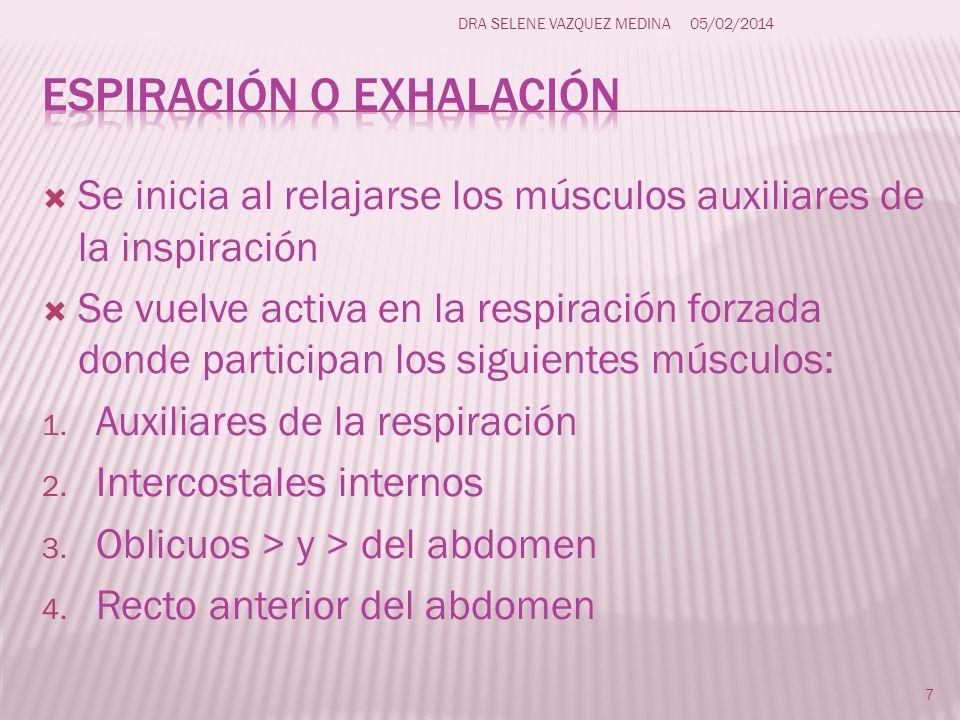 Se inicia al relajarse los músculos auxiliares de la inspiración Se vuelve activa en la respiración forzada donde participan los siguientes músculos: