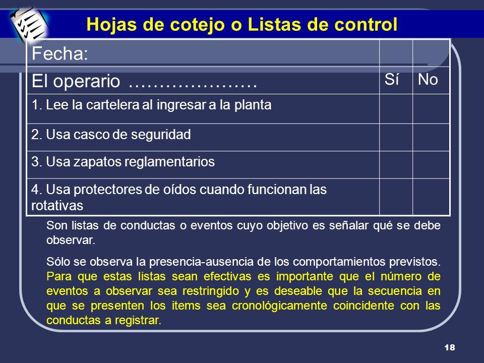 18 Hojas de cotejo o Listas de control Son listas de conductas o eventos cuyo objetivo es señalar qué se debe observar. Sólo se observa la presencia-a