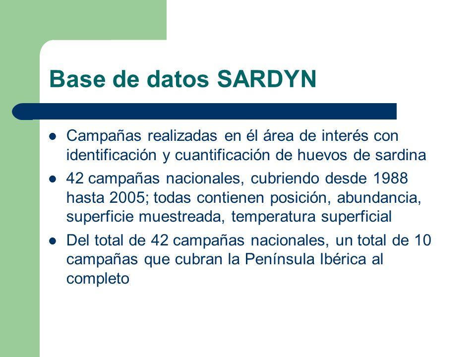 Base de datos SARDYN Campañas realizadas en él área de interés con identificación y cuantificación de huevos de sardina 42 campañas nacionales, cubrie