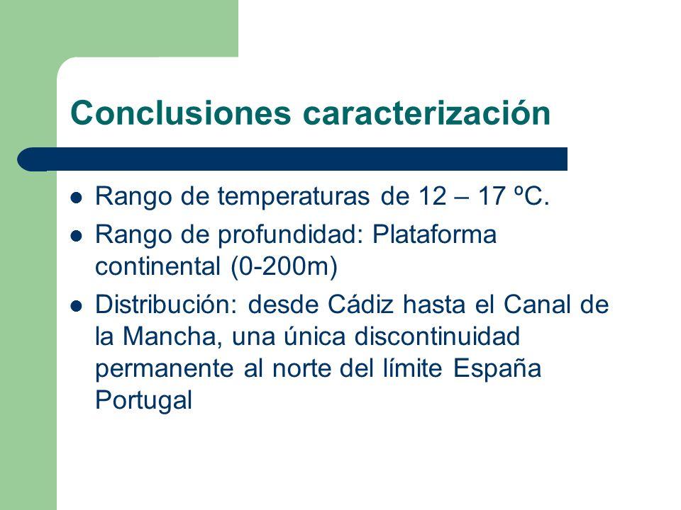 Conclusiones caracterización Rango de temperaturas de 12 – 17 ºC. Rango de profundidad: Plataforma continental (0-200m) Distribución: desde Cádiz hast