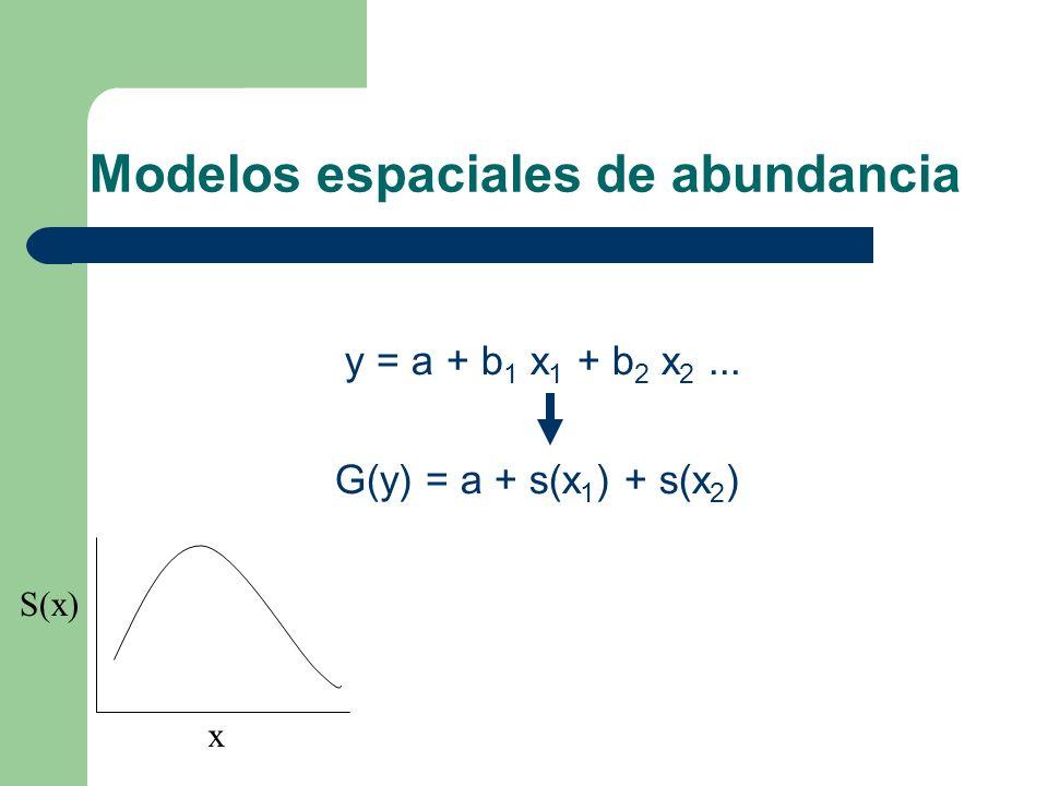 Modelos espaciales de abundancia y = a + b 1 x 1 + b 2 x 2... G(y) = a + s(x 1 ) + s(x 2 ) x S(x)