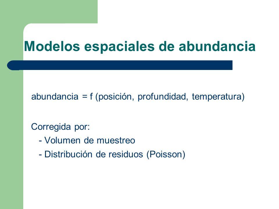 Modelos espaciales de abundancia abundancia = f (posición, profundidad, temperatura) Corregida por: - Volumen de muestreo - Distribución de residuos (