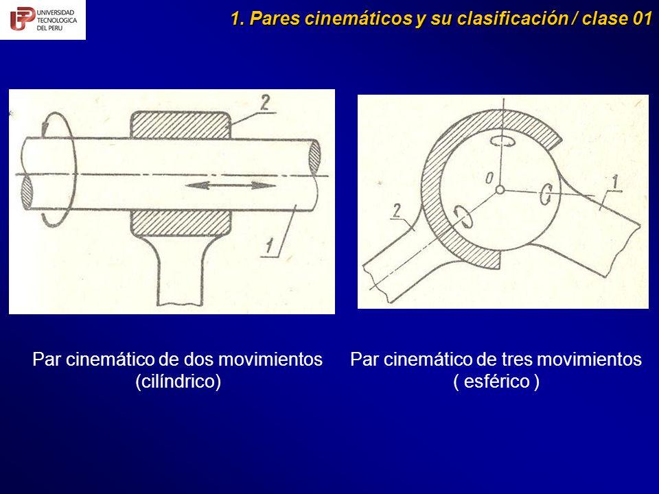 Par cinemático de dos movimientos (cilíndrico) 1. Pares cinemáticos y su clasificación / clase 01 Par cinemático de tres movimientos ( esférico )