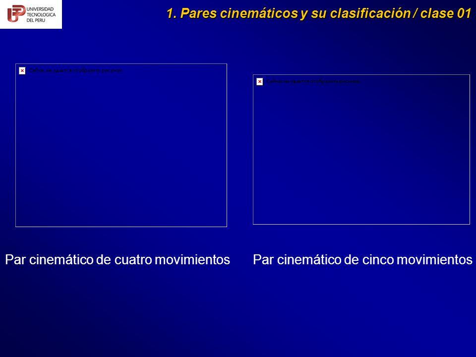 Par cinemático de cuatro movimientos 1. Pares cinemáticos y su clasificación / clase 01 Par cinemático de cinco movimientos