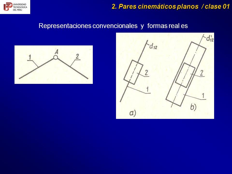 2. Pares cinemáticos planos / clase 01 Representaciones convencionales y formas real es