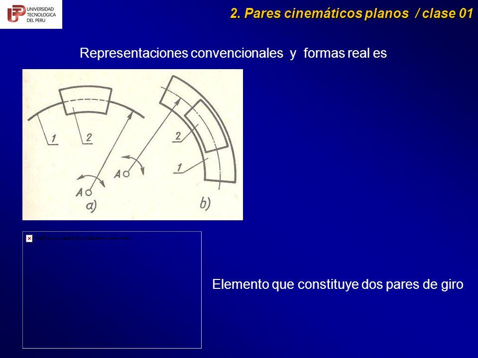 2. Pares cinemáticos planos / clase 01 Elemento que constituye dos pares de giro Representaciones convencionales y formas real es