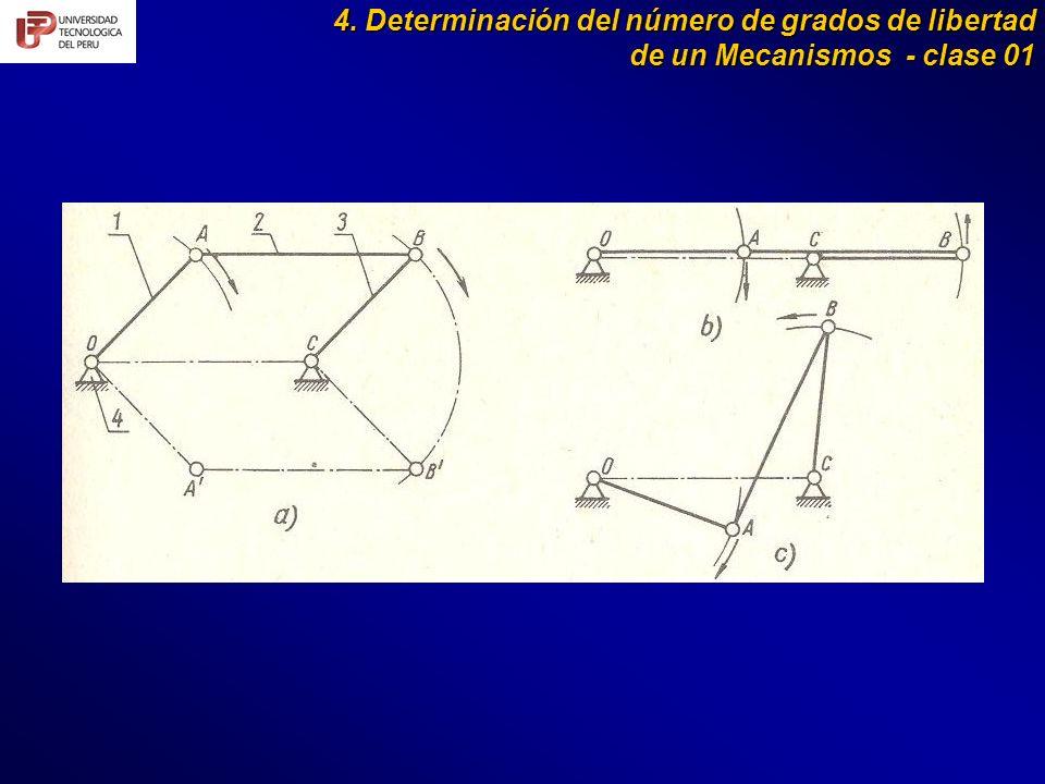 4. Determinación del número de grados de libertad de un Mecanismos - clase 01