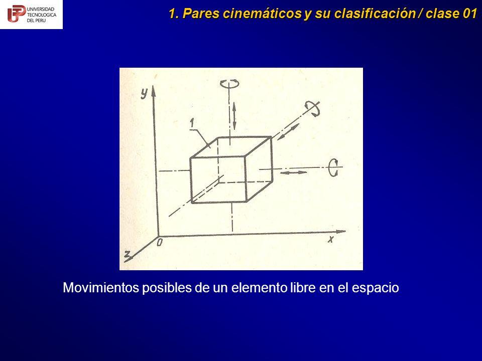 1. Pares cinemáticos y su clasificación / clase 01 Movimientos posibles de un elemento libre en el espacio