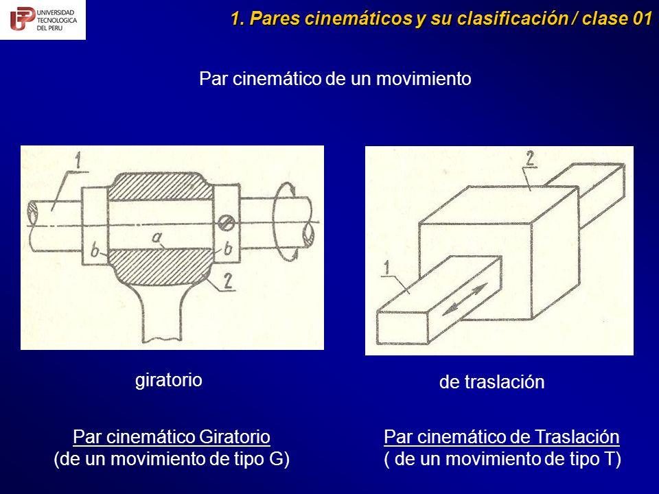 Par cinemático de un movimiento 1. Pares cinemáticos y su clasificación / clase 01 giratorio de traslación Par cinemático Giratorio (de un movimiento