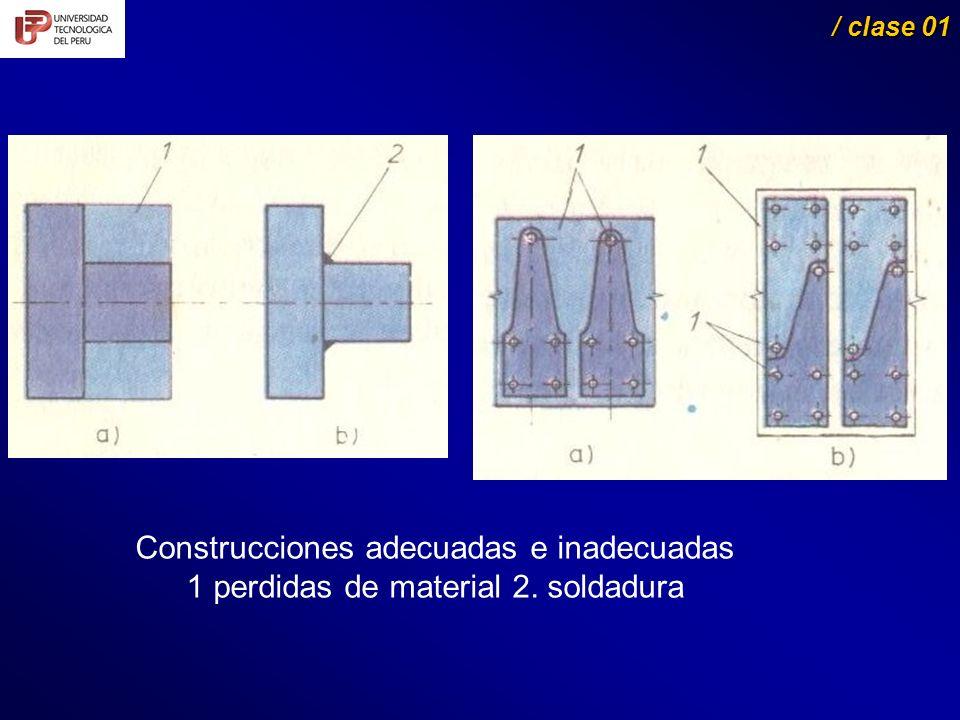 Construcciones adecuadas e inadecuadas 1 perdidas de material 2. soldadura / clase 01 / clase 01