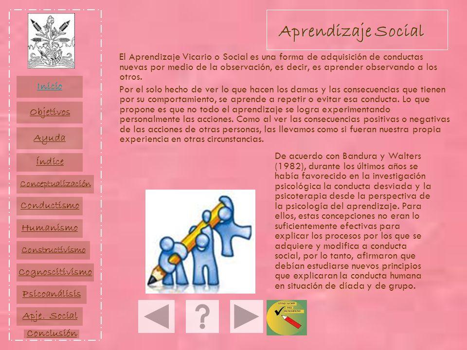 Aprendizaje Social El Aprendizaje Vicario o Social es una forma de adquisición de conductas nuevas por medio de la observación, es decir, es aprender