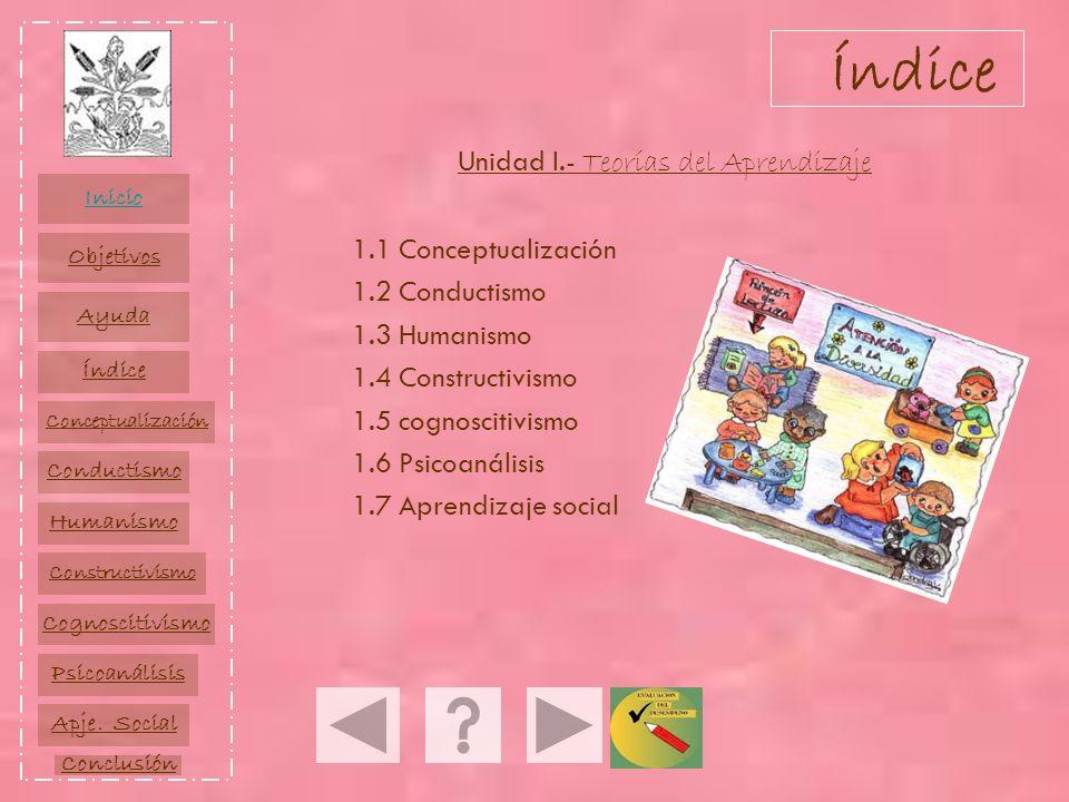 Unidad I.- Teorías del Aprendizaje 1.1 Conceptualización 1.2 Conductismo 1.3 Humanismo 1.4 Constructivismo 1.5 cognoscitivismo 1.6 Psicoanálisis 1.7 A